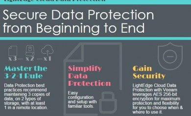 Secure Data Protection from Beginning to End