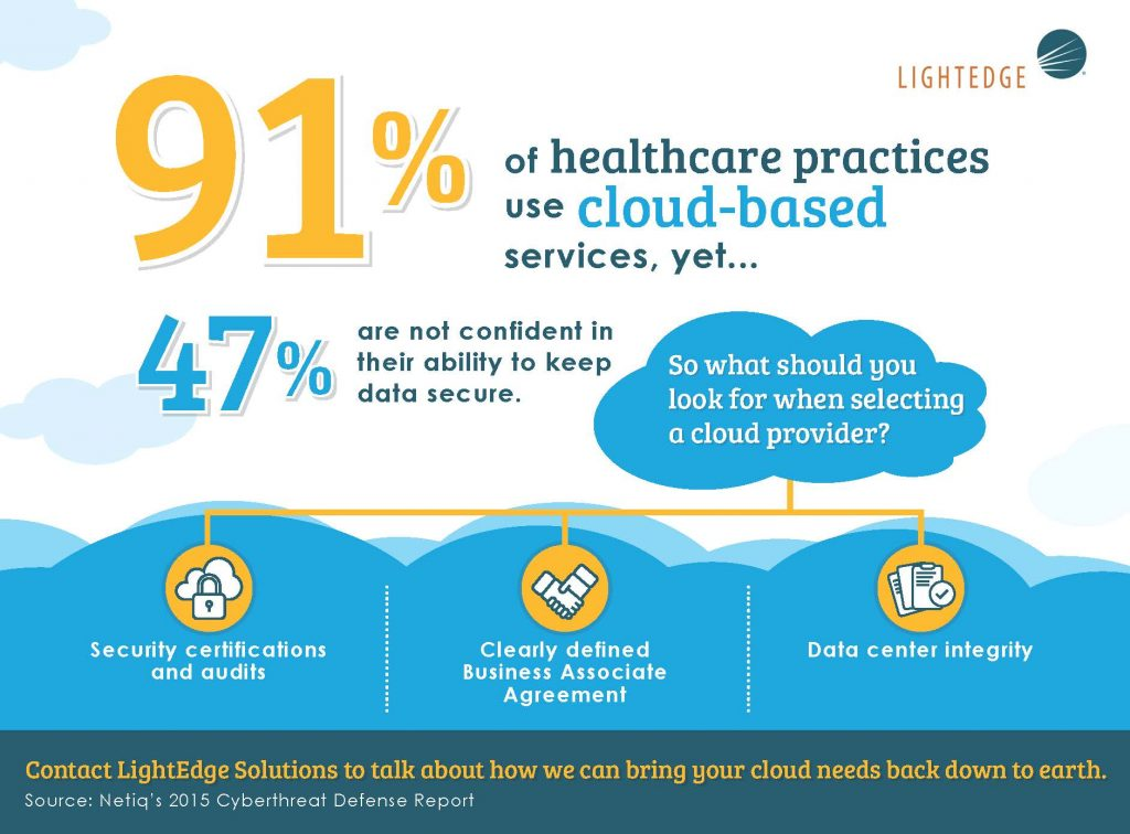 Diagnosing The Right Cloud Solution For Healthcare Providers