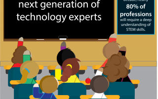 STEM: Training the next generation of technology experts