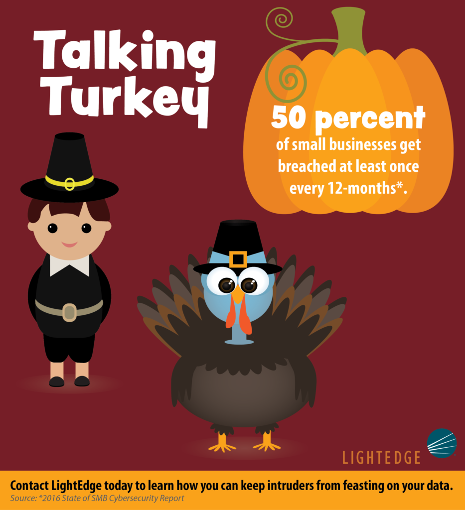 Talking Turkey: 4 Cybersecurity Best Practices for Small Businesses