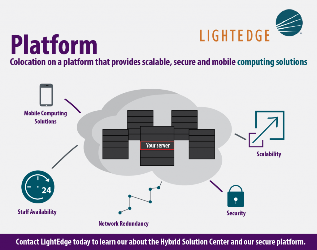 Colocation on a platform that provides scalable, secure and mobile computing solutions