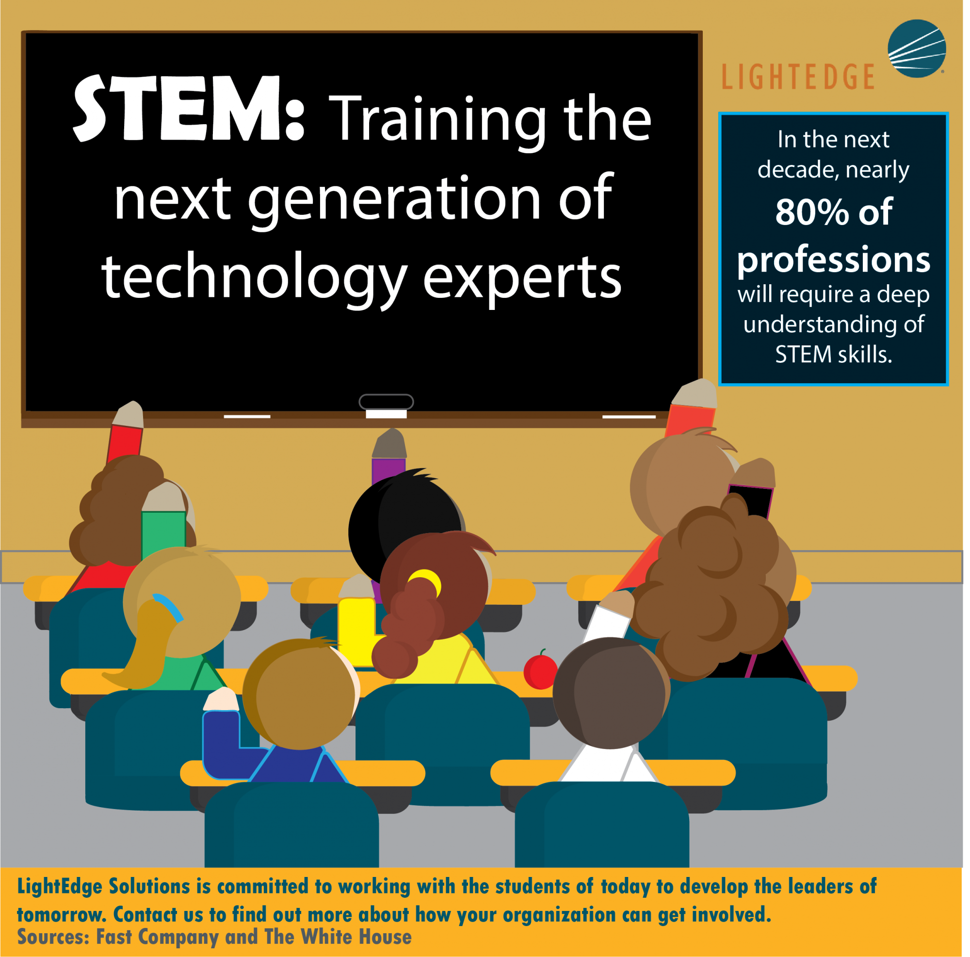 There S A Stem Workforce Shortage Lightedge Solutions Blog
